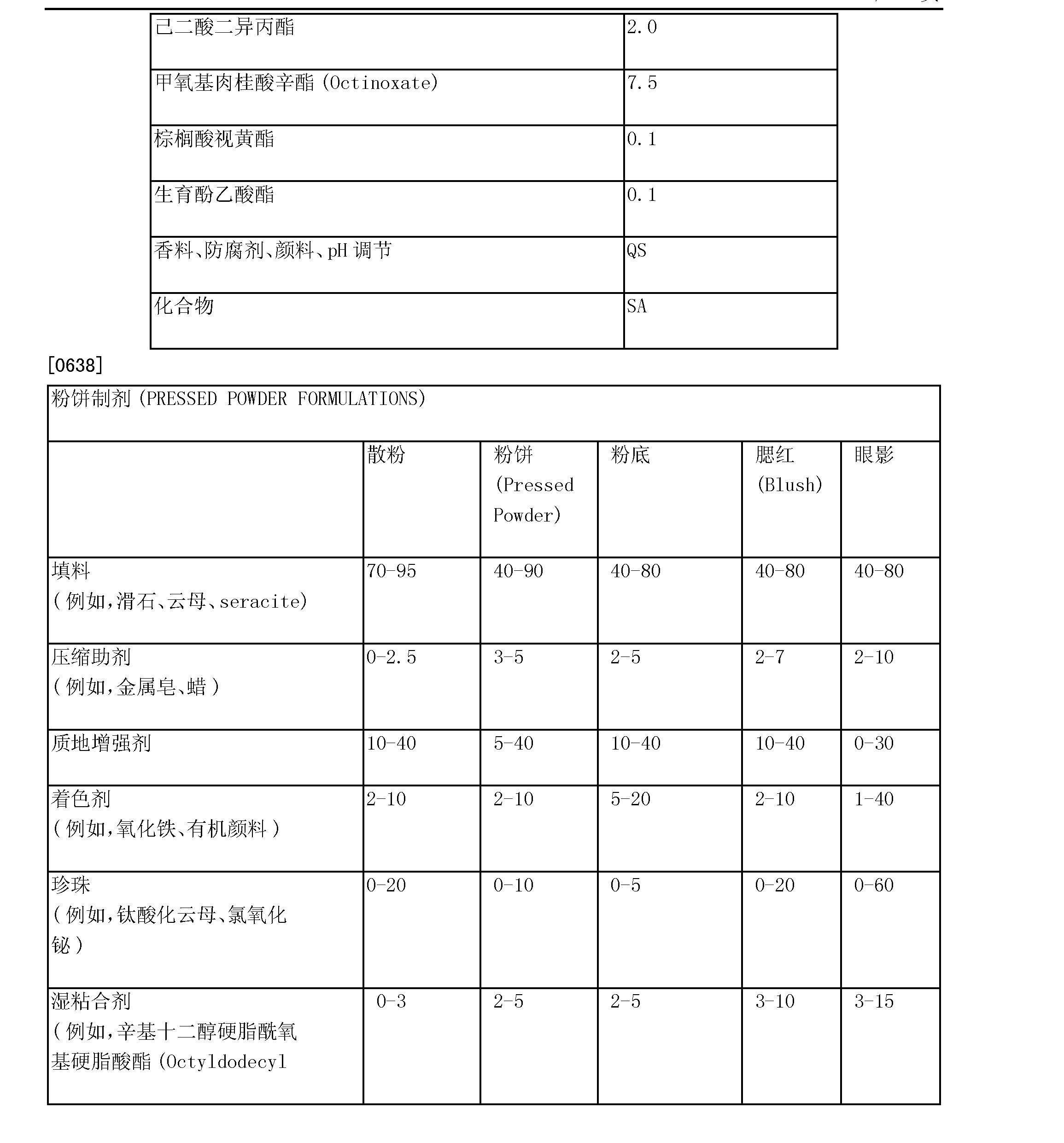 Figure CN101278051BD01141