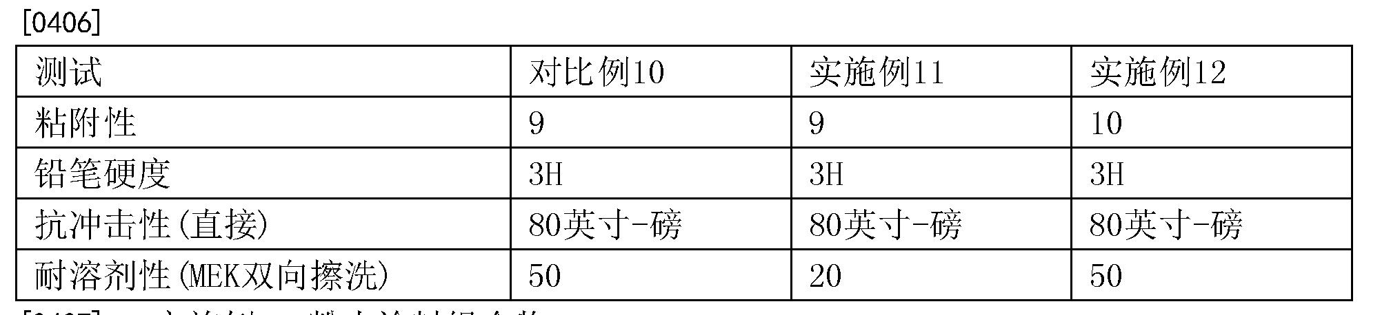 Figure CN103347963BD00551