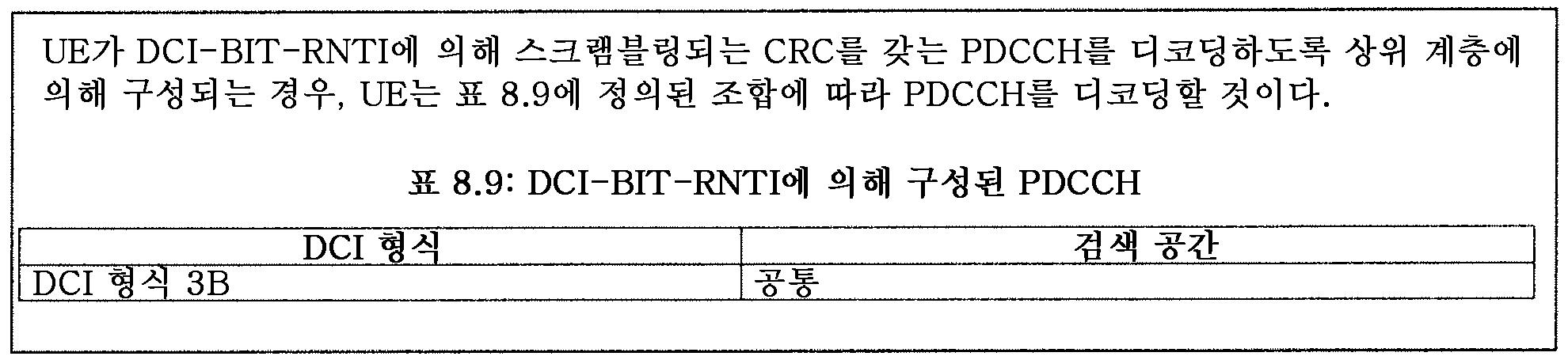 Figure 112014001496964-pct00003