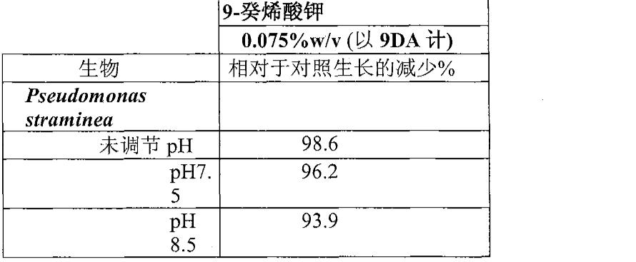 Figure CN101969771AD00372