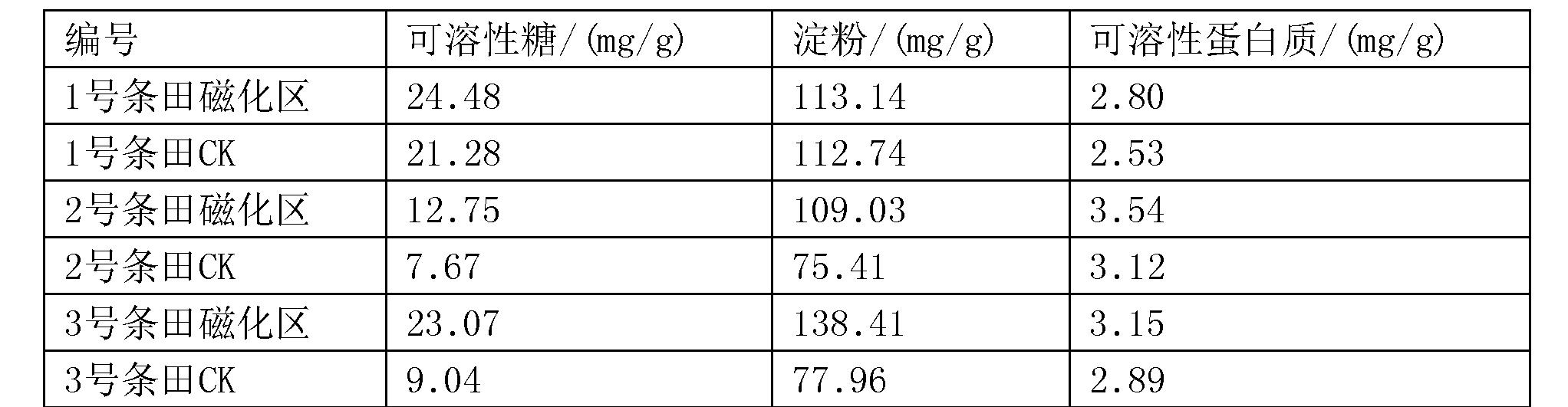 Figure CN106613754AD00071