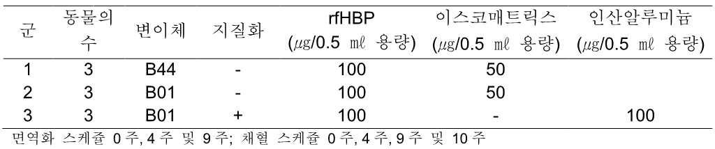 Figure 112014095498813-pct00013