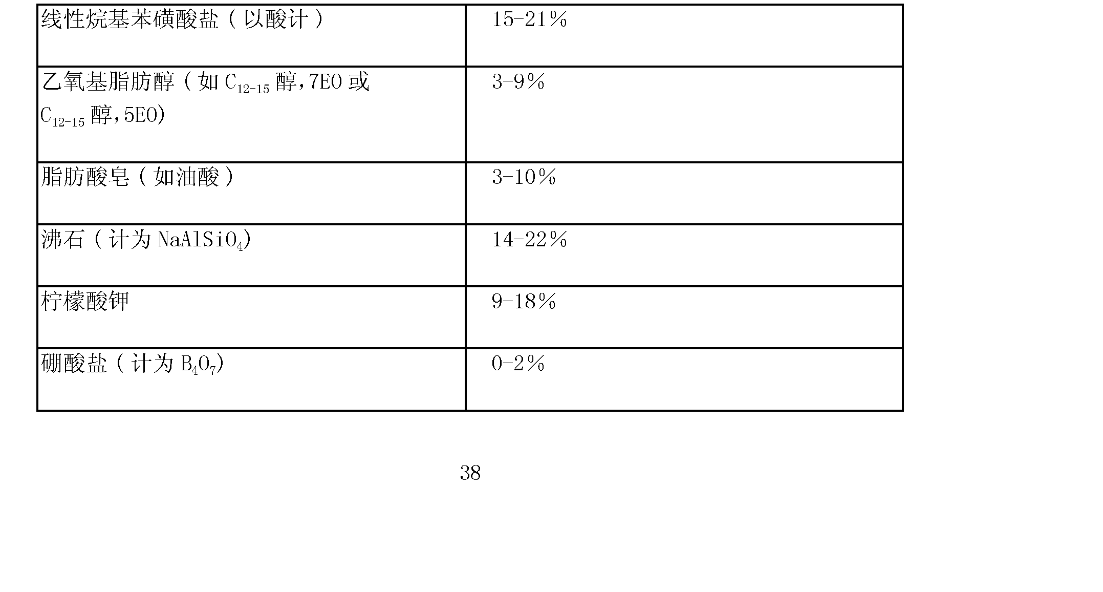 Figure CN102146362AD00382