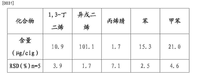 Figure CN104266871BD00052