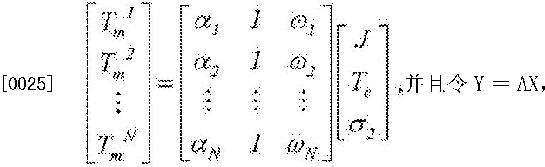 Figure CN105303017AD00044