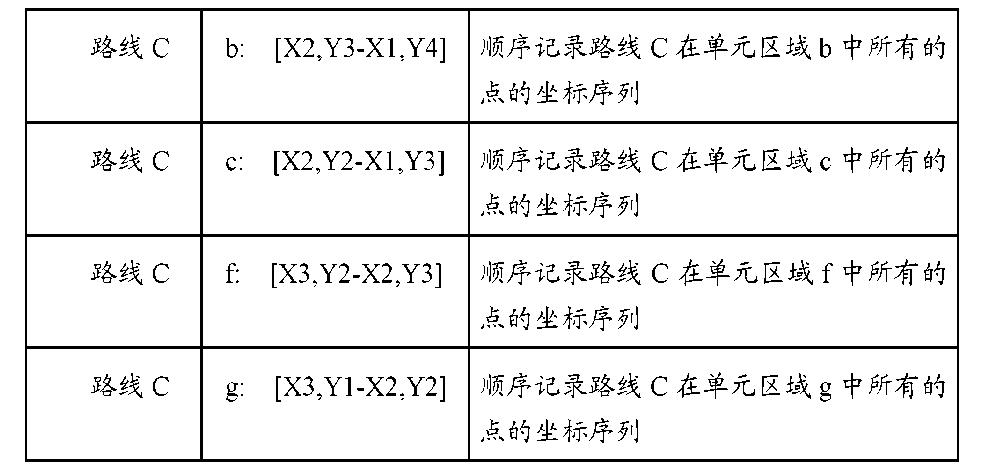 Figure CN102722491BD00091