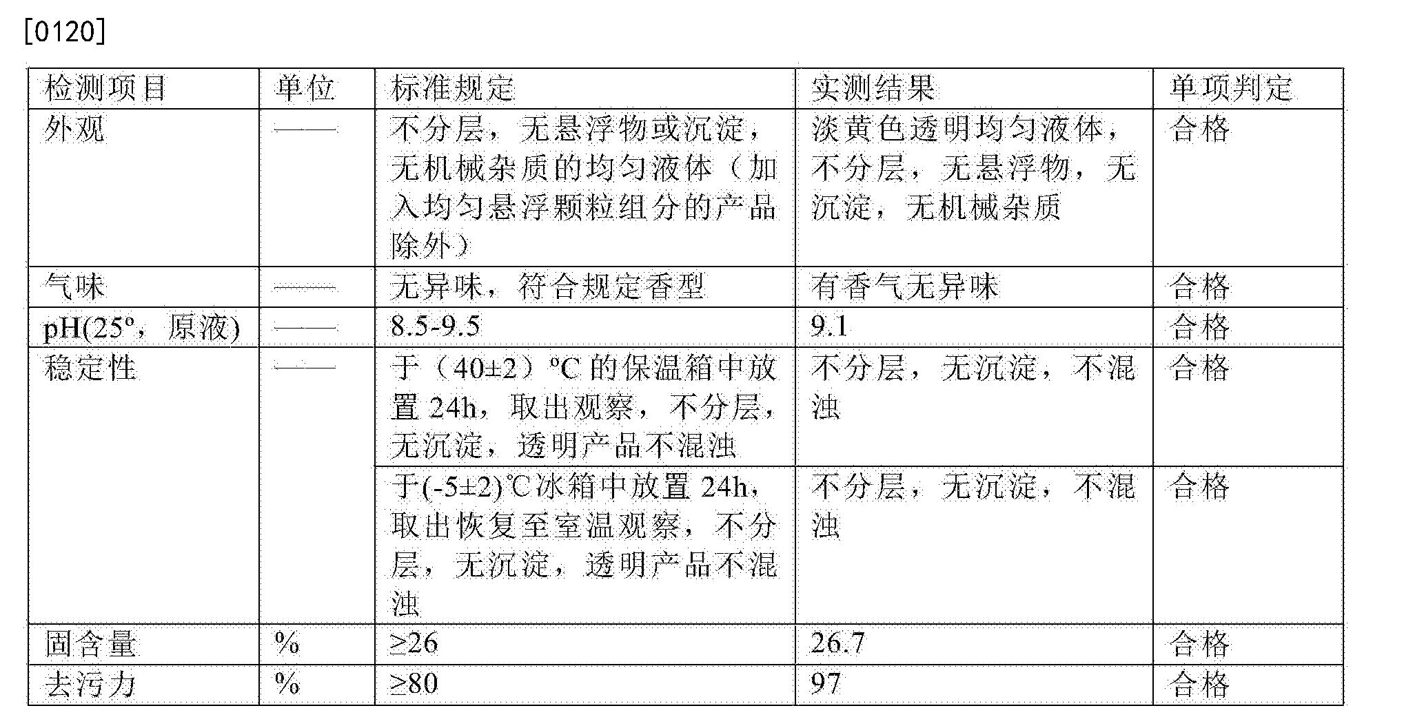 Figure CN105296177BD00132