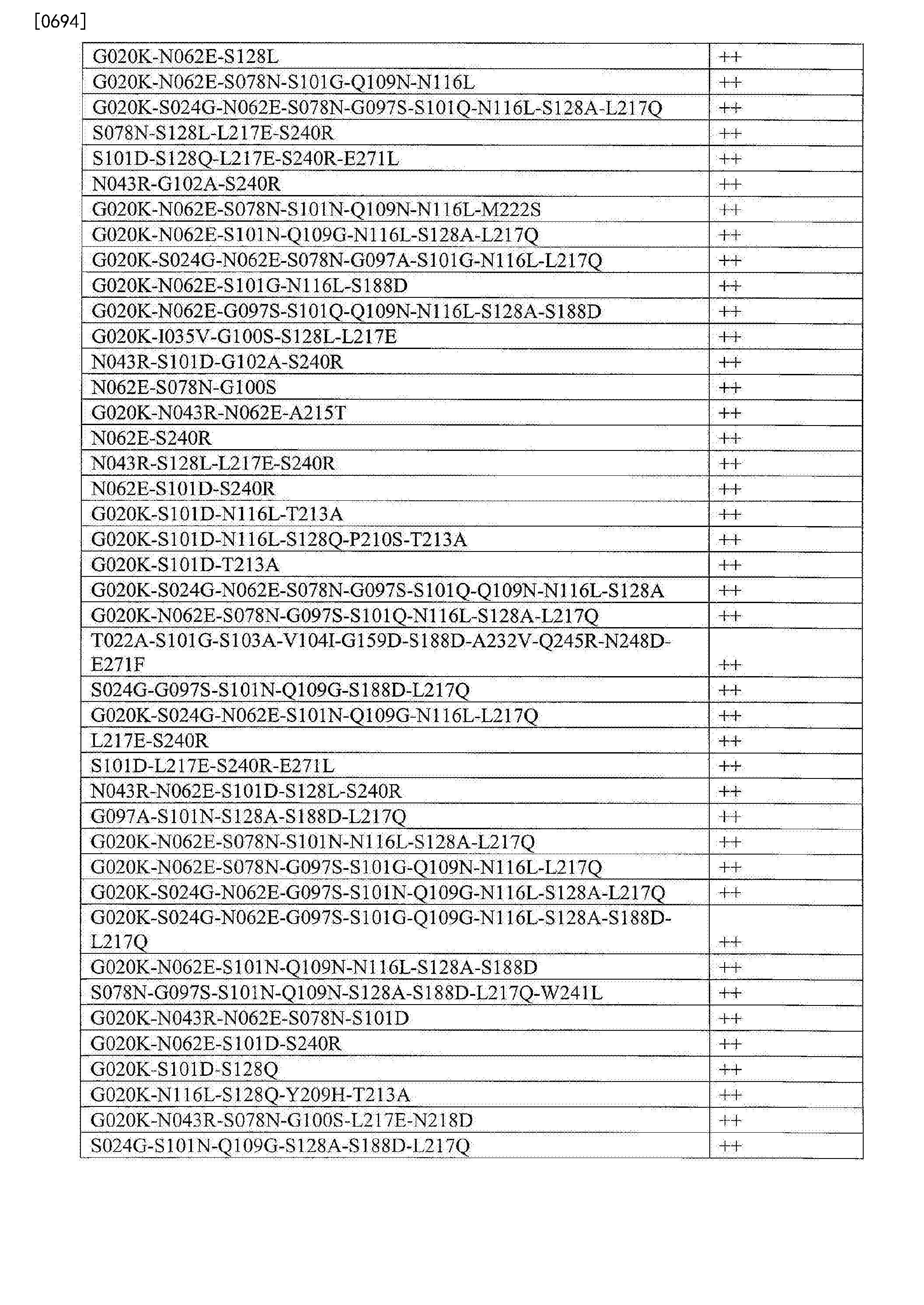 Figure CN103764823BD02951