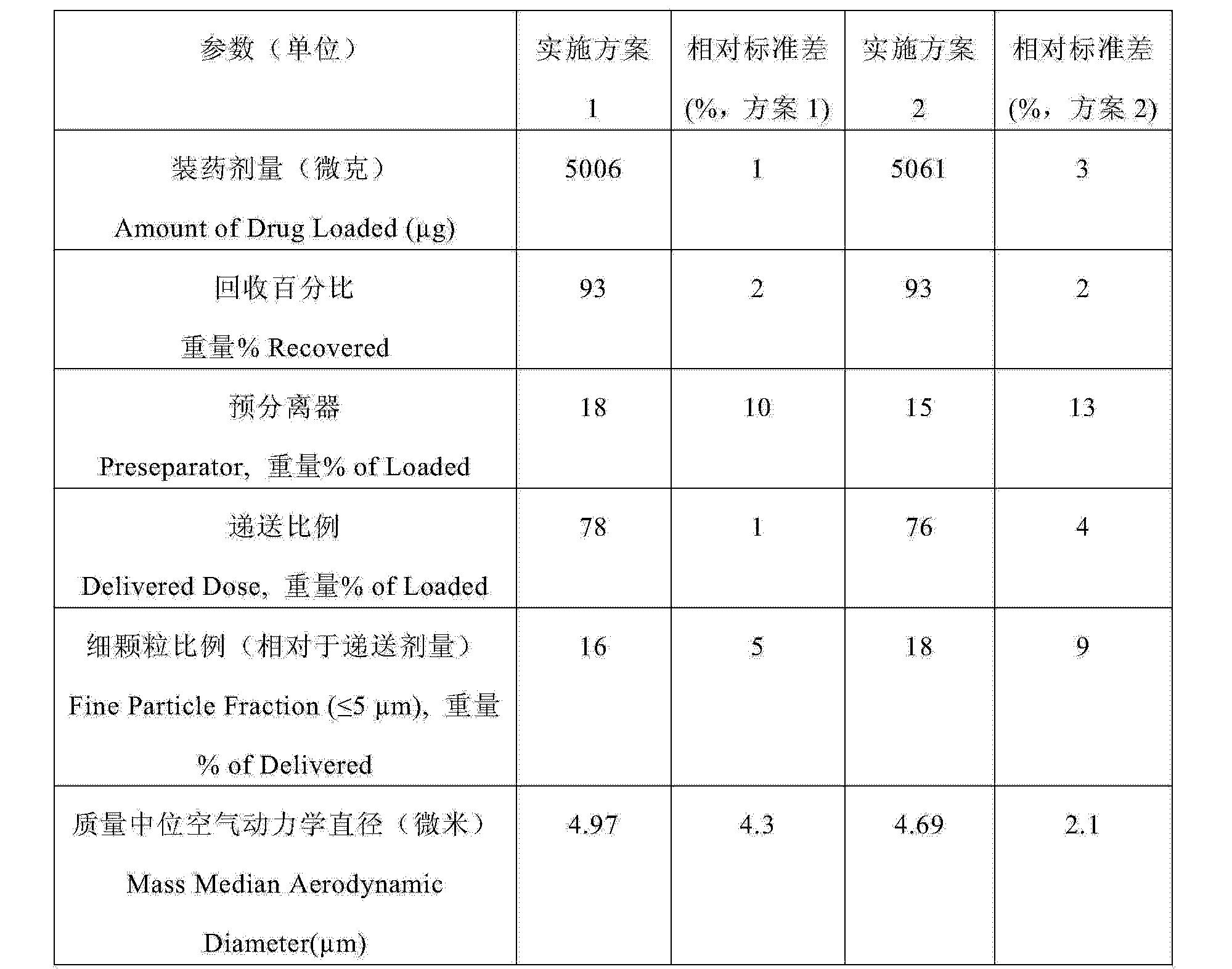 Figure CN104274427AD00421