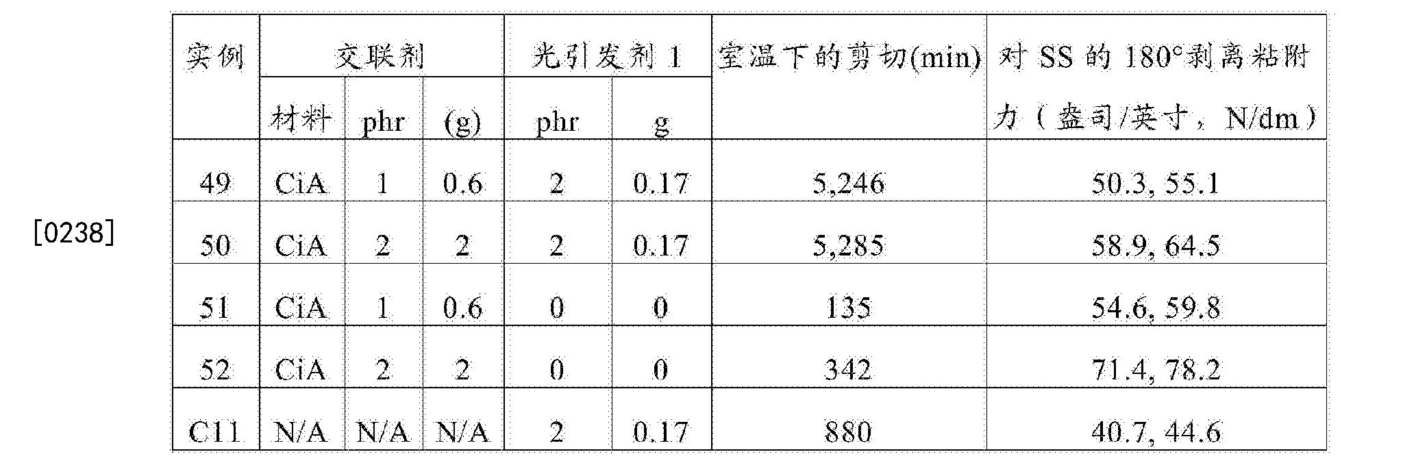Figure CN105121579BD00301