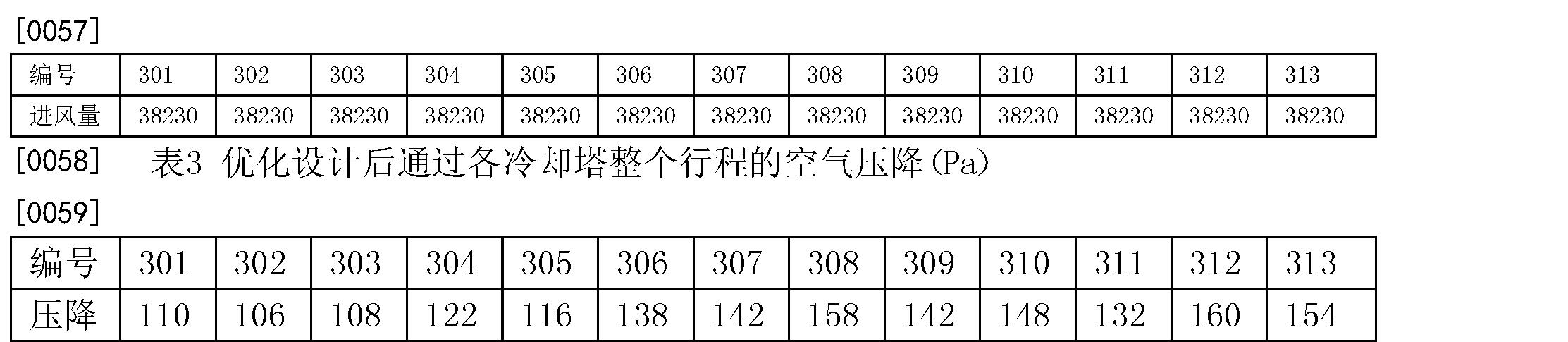 Figure CN104214903BD00072