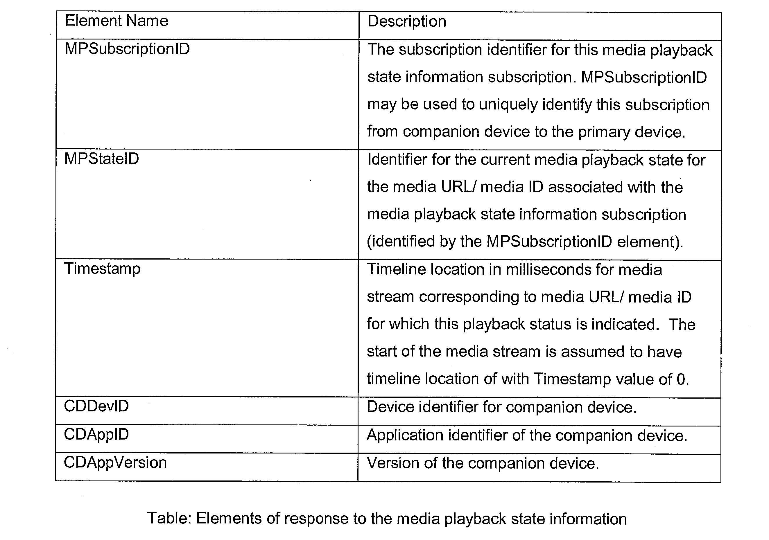Figure JPOXMLDOC01-appb-I000109