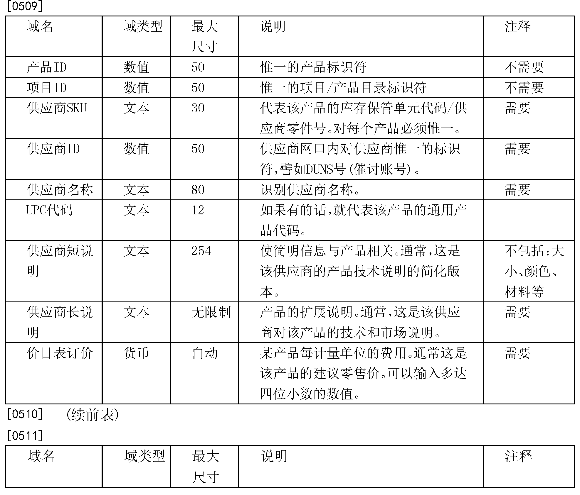 Figure CN101427273BD00331