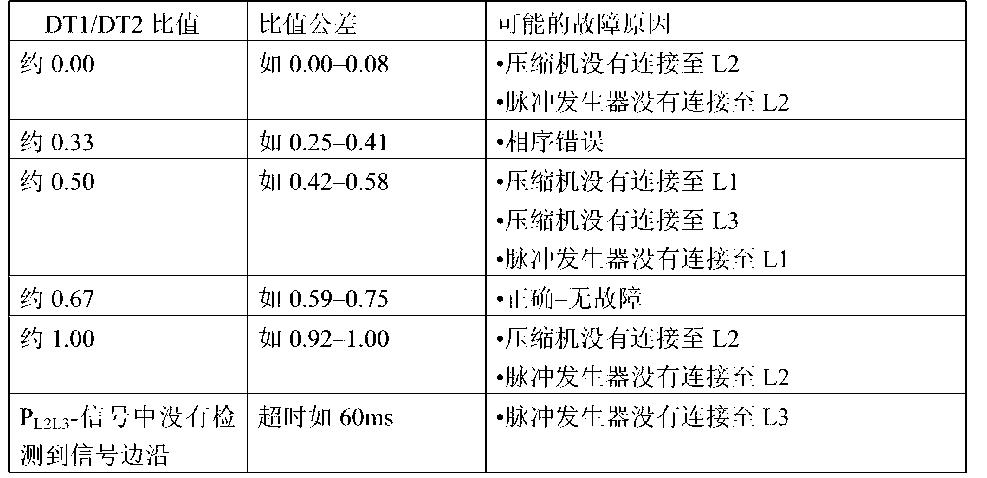 Figure CN104937425AD00171