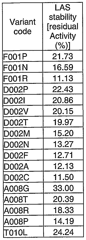 Figure imgf000291_0004