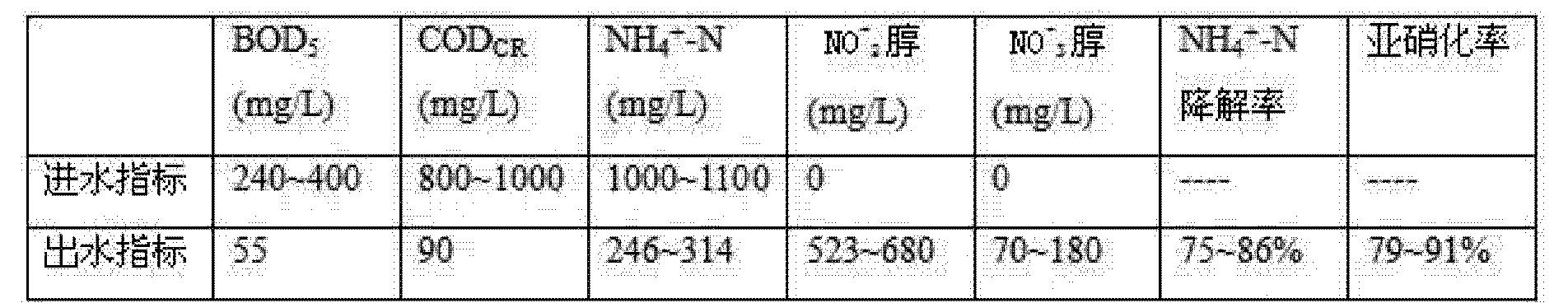 Figure CN102775019BD00121