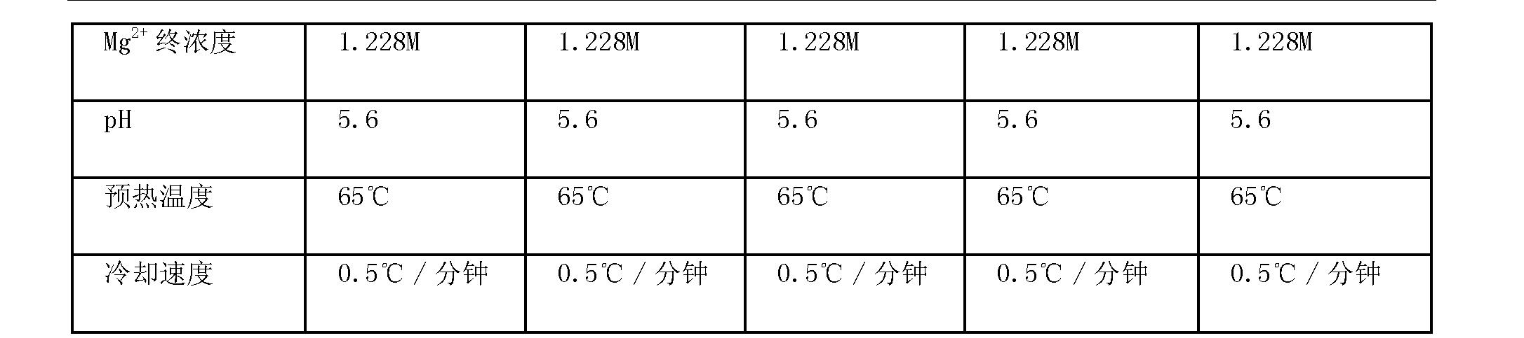 Figure CN101686939BD00441