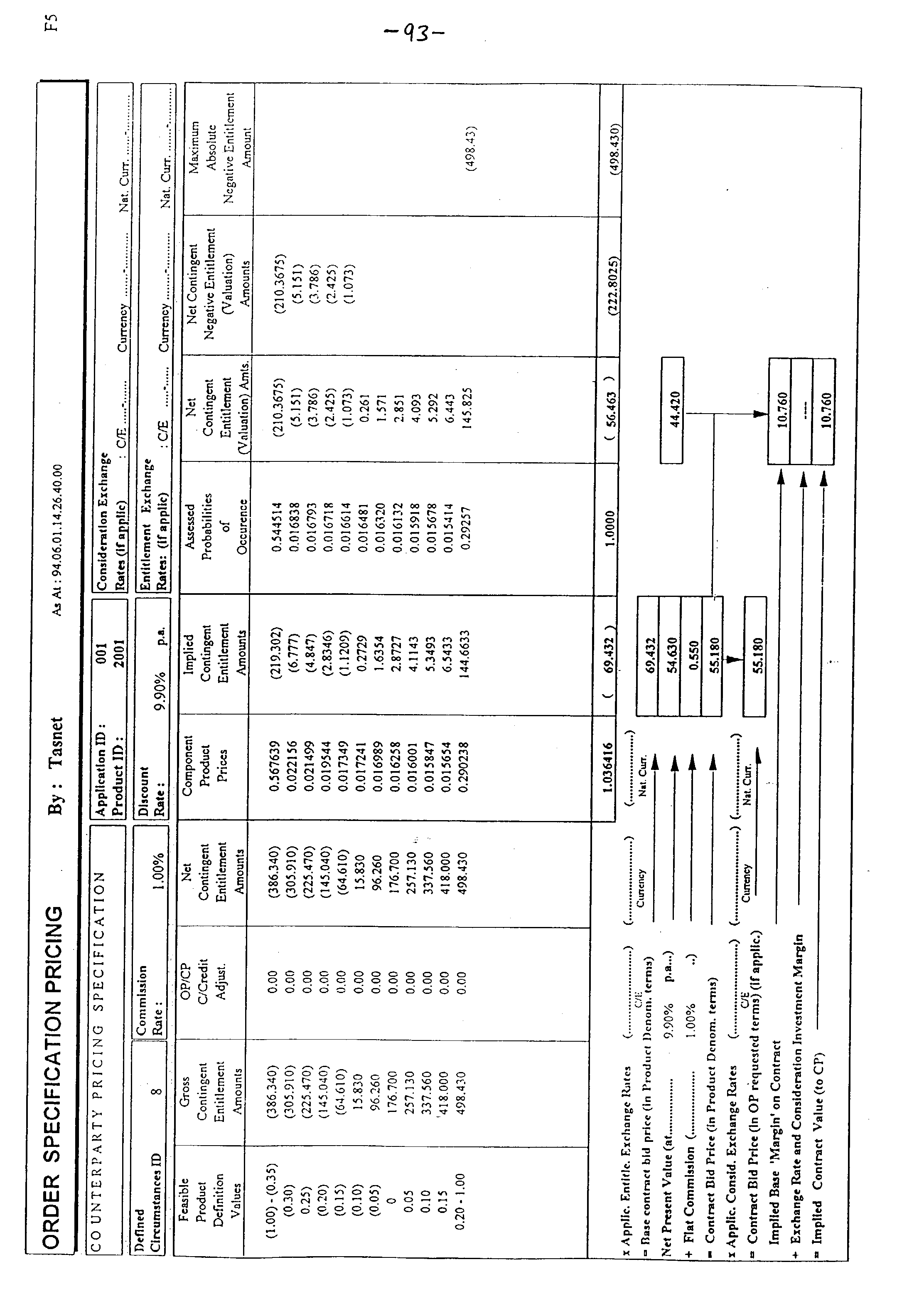Figure US20030191707A1-20031009-P00056