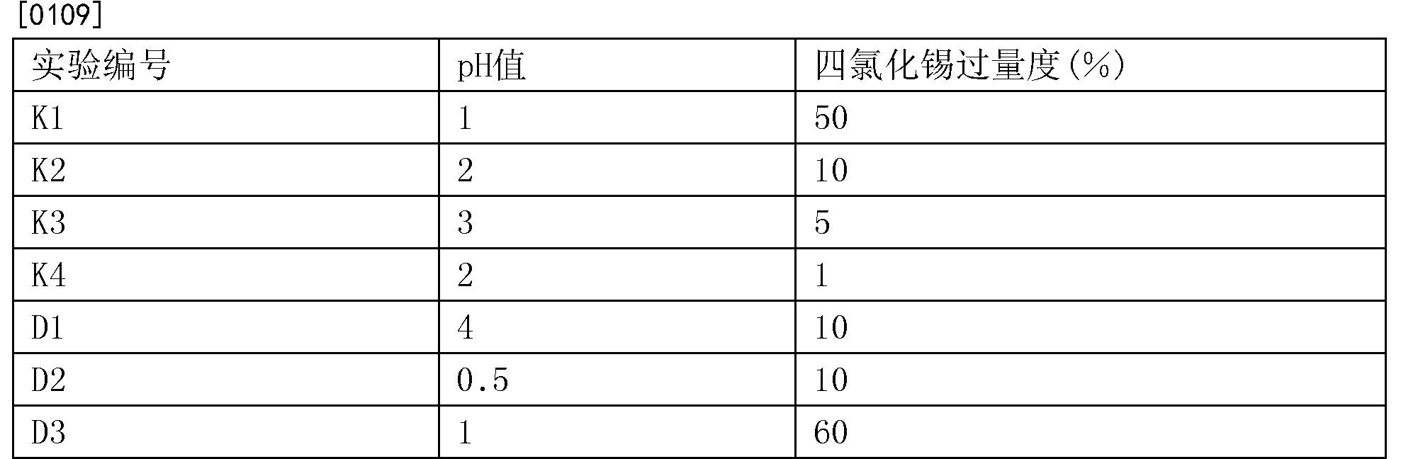 Figure CN107217156AD00123