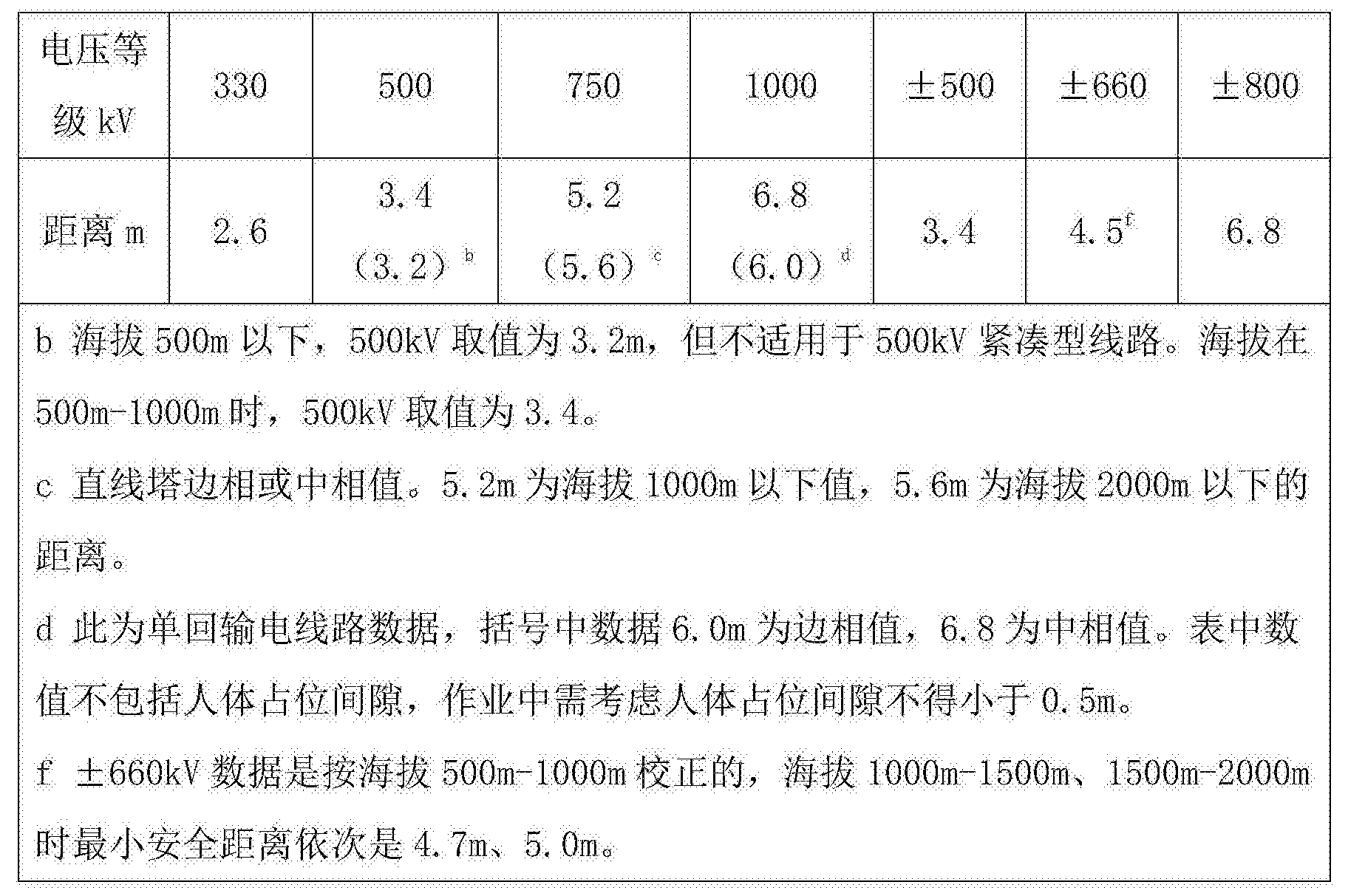 Figure CN107899143AD00121
