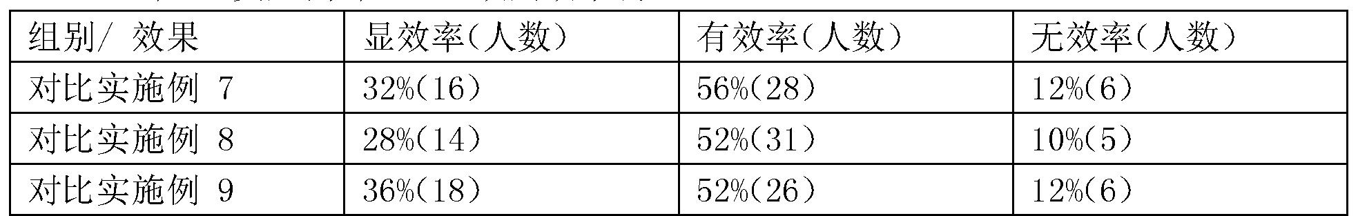 Figure CN106173033AD00101