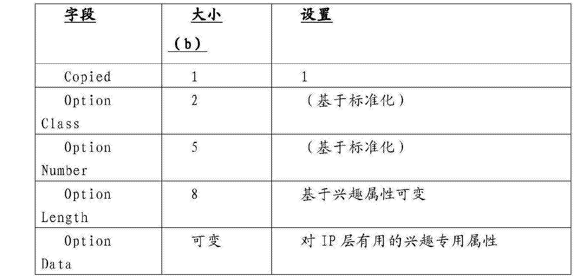 Figure CN104137509BD00091