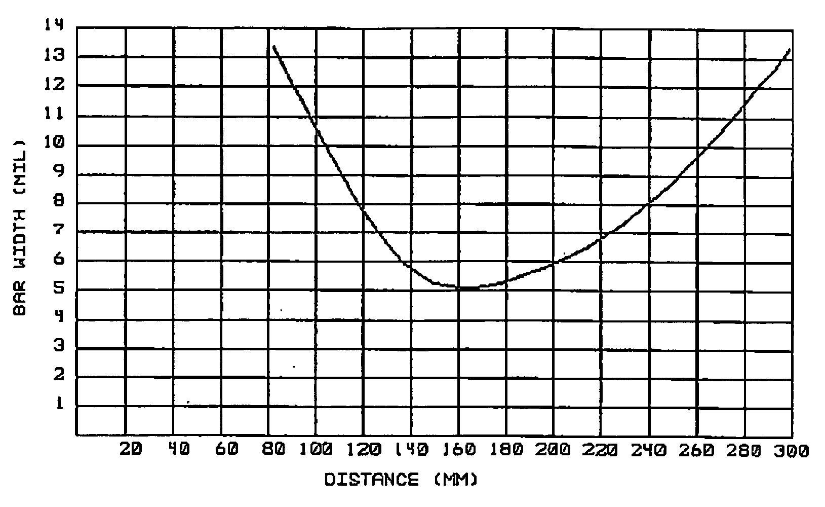 Figure US20050103859A1-20050519-P00006