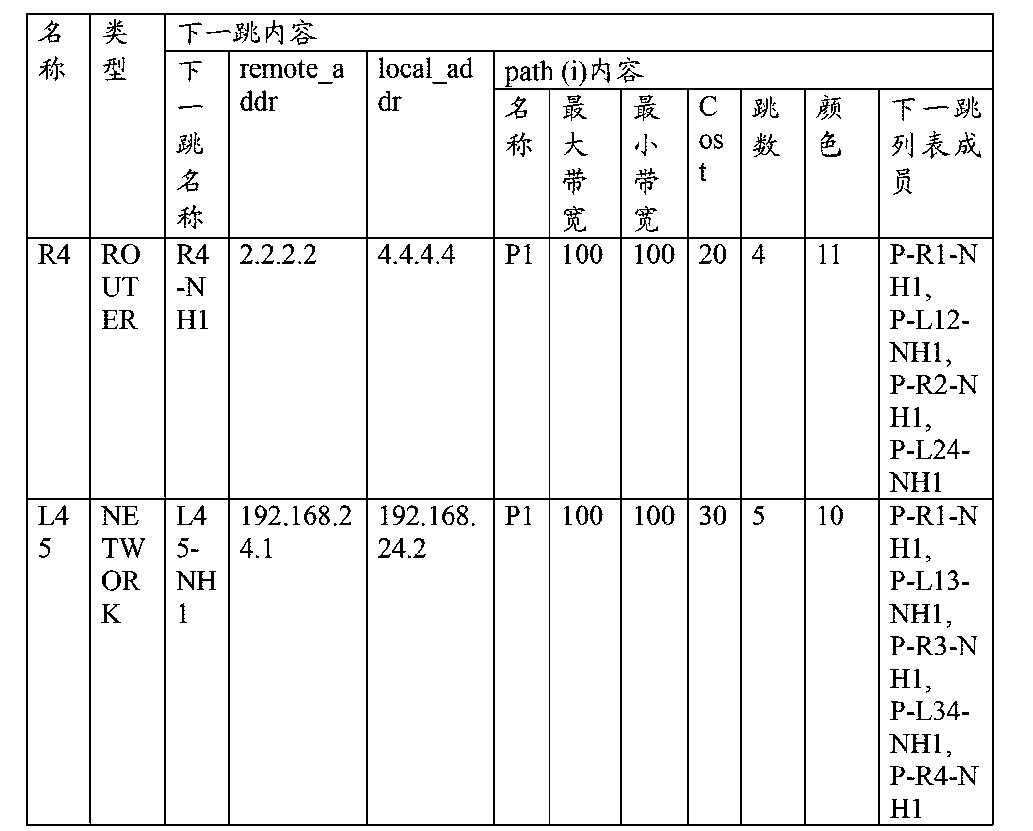 Figure CN103036791BD00531