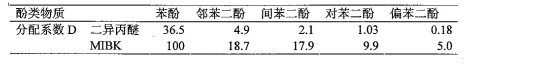 Figure CN101665309BD00071