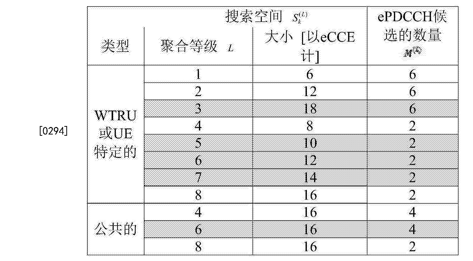 Figure CN104081709BD00471