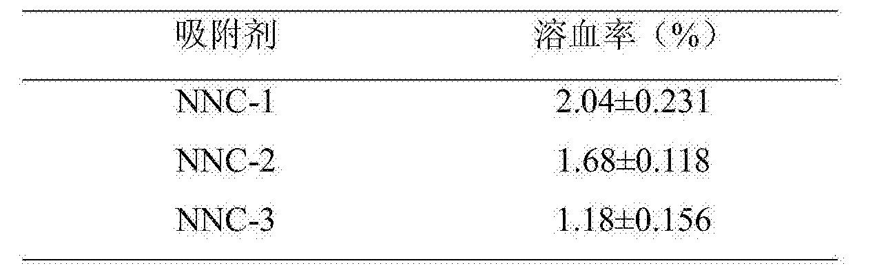 Figure CN106334541AD00072