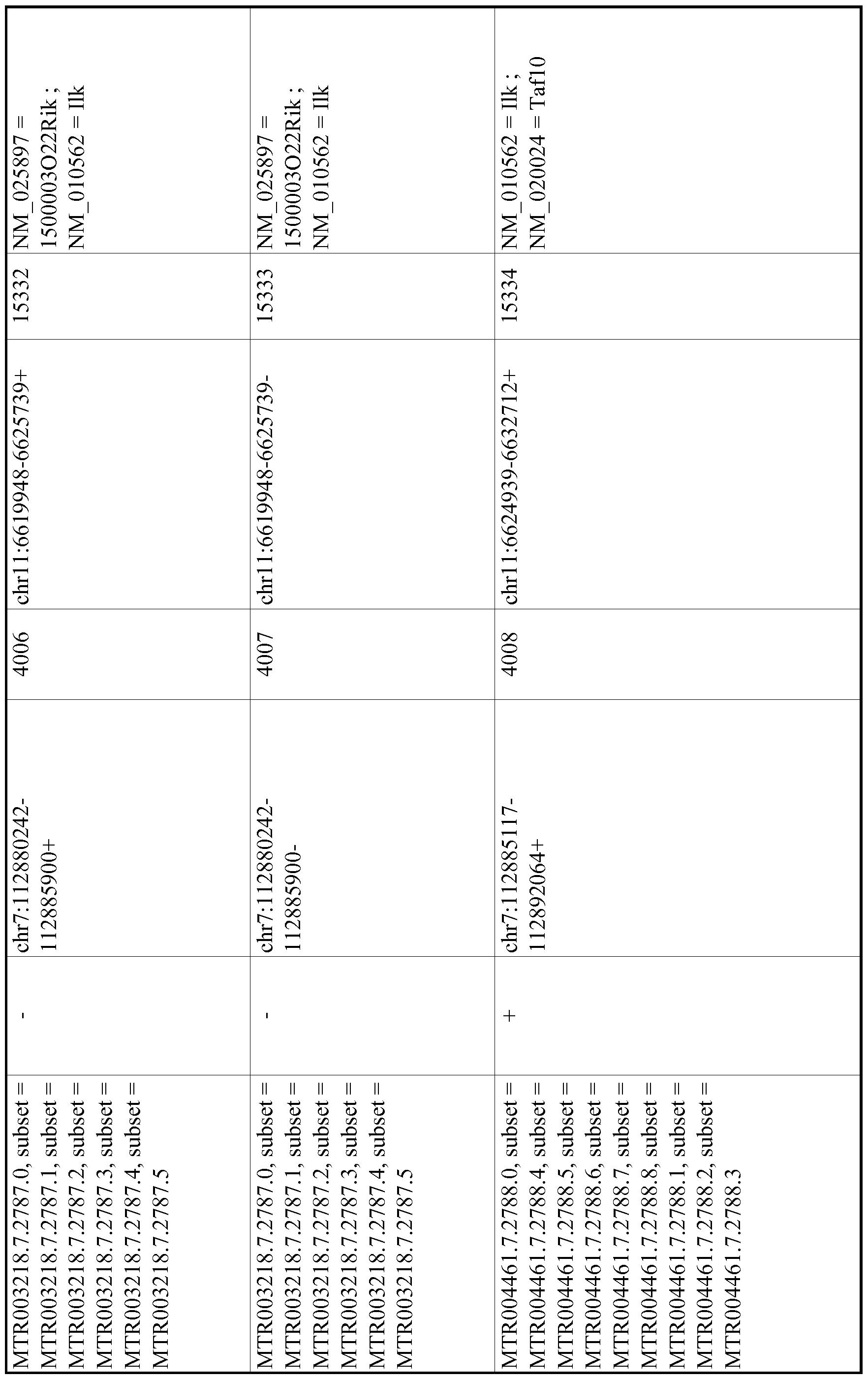 Figure imgf000762_0001