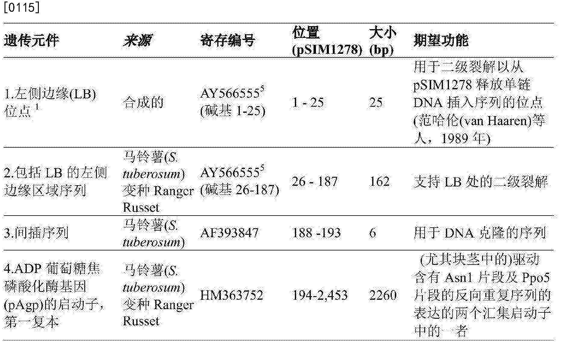 Figure CN108347894AD00191
