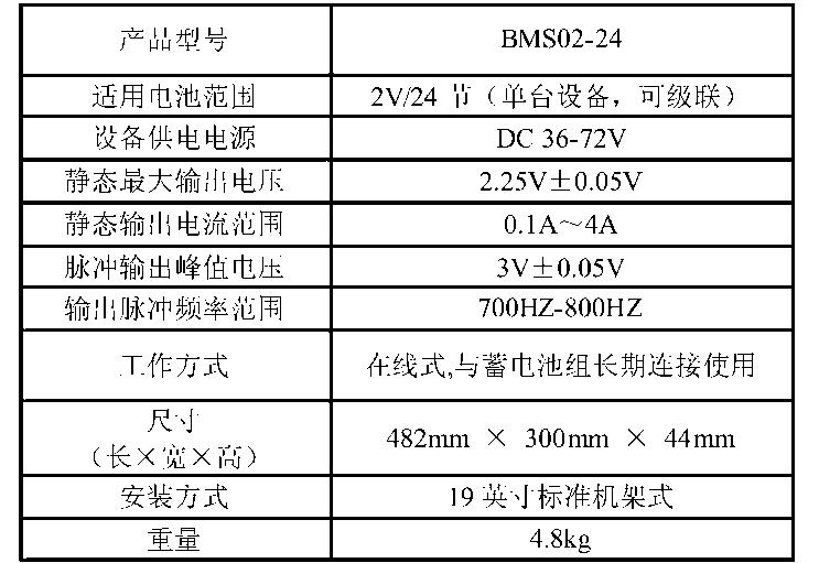 Figure CN104466275AD00141