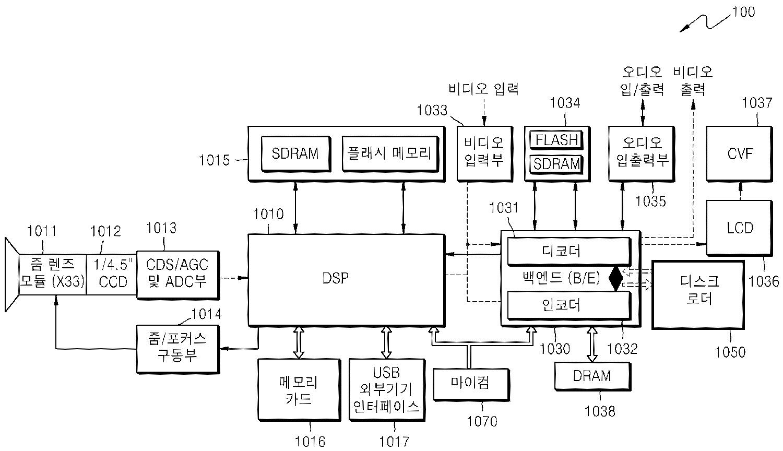 Figure R1020060054530