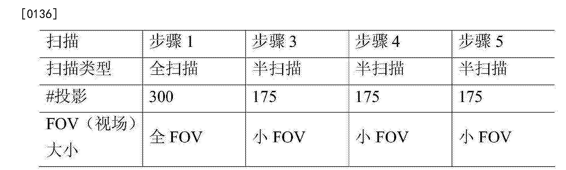 Figure CN104257394BD00201