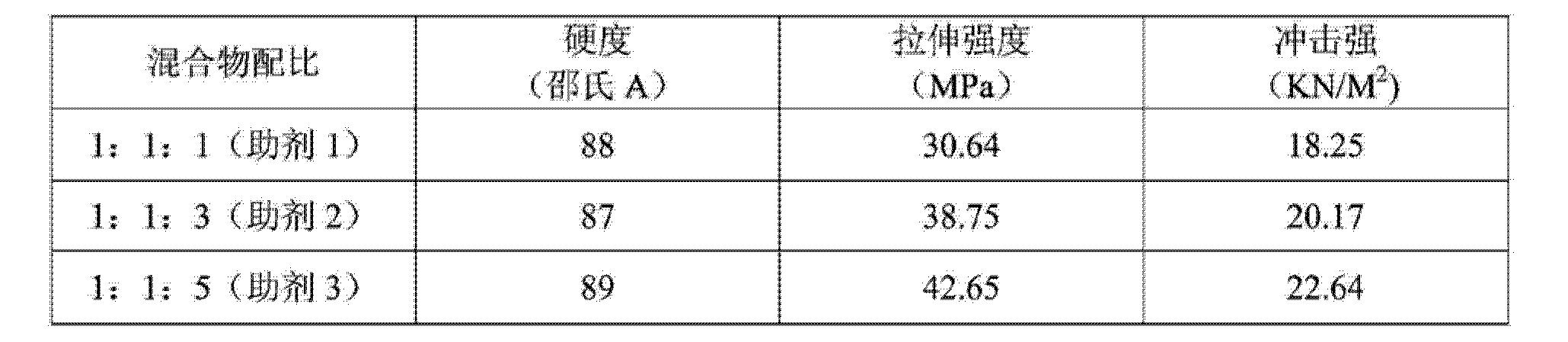 Figure CN104004344AD00143
