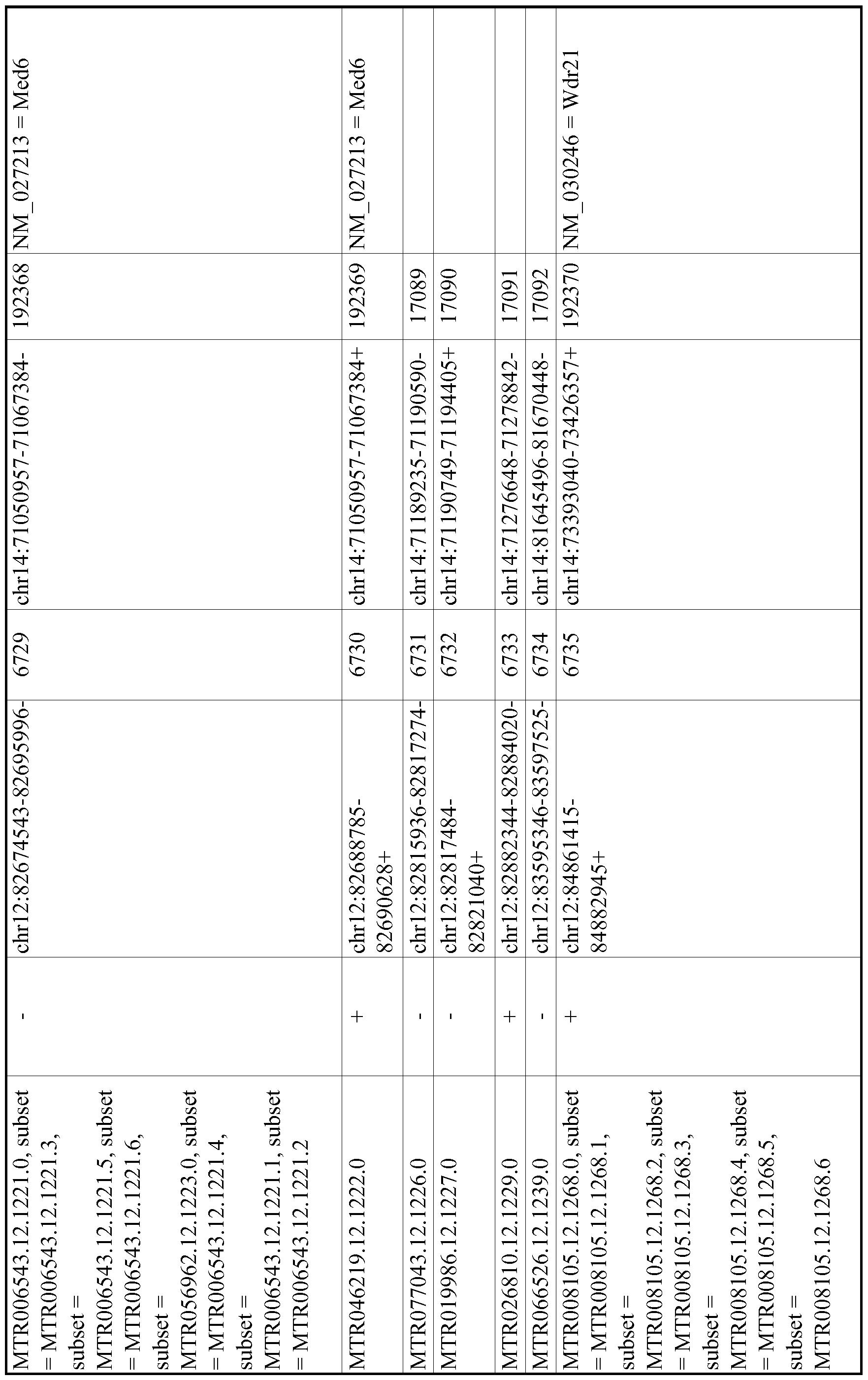 Figure imgf001199_0001