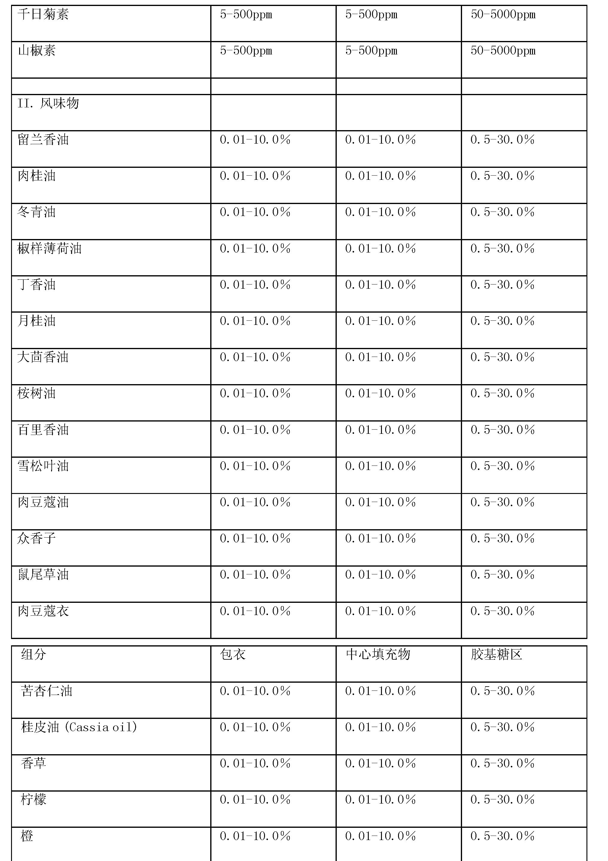 Figure CN101511202BD00491