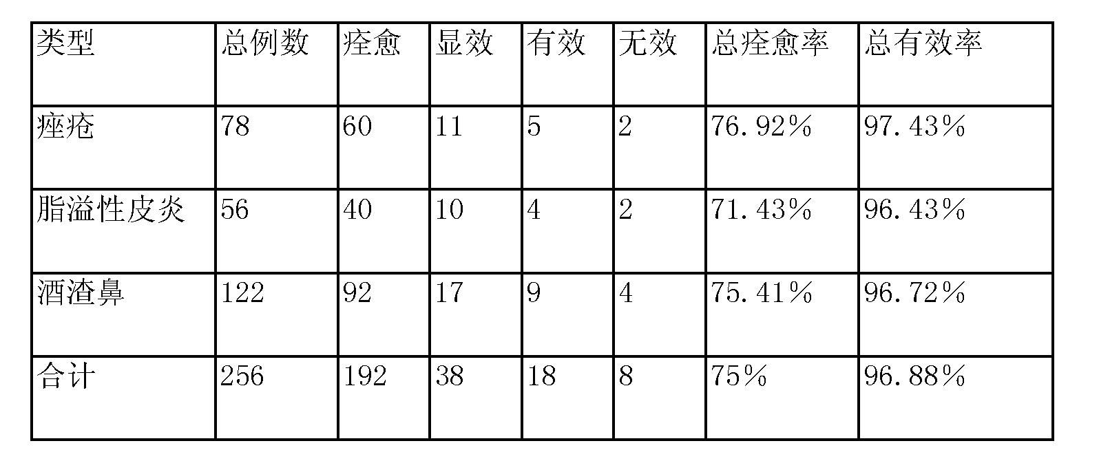 Figure CN104173874AD00071