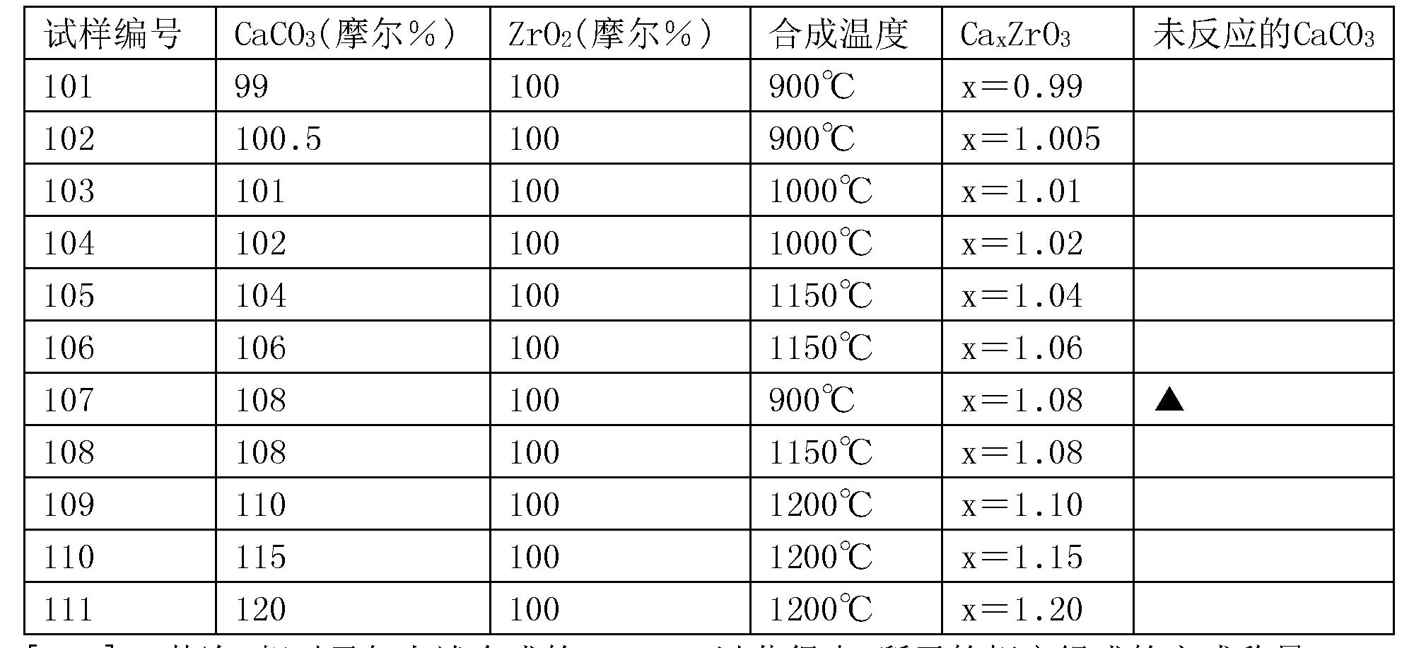 Figure CN103140904BD00091