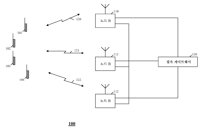 Figure R1020087030954