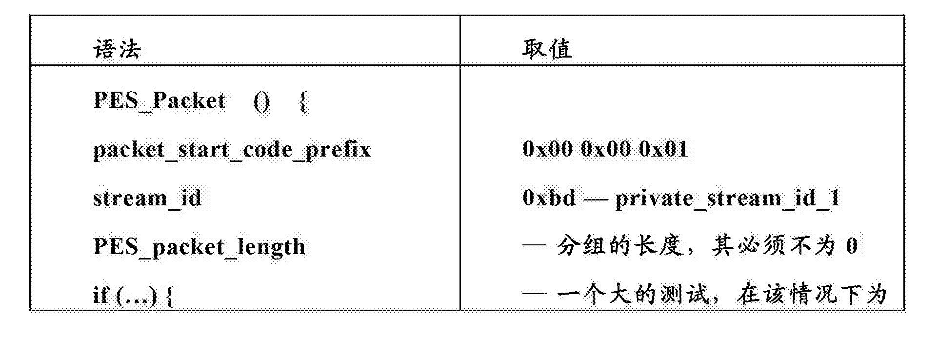 Figure CN102882845BD00392