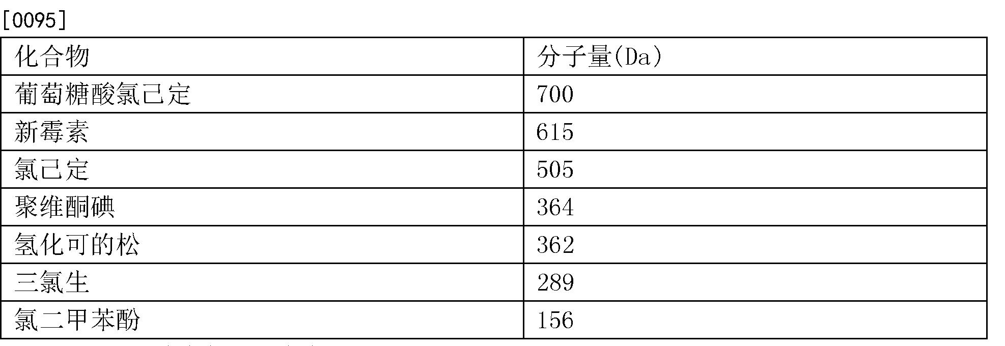 Figure CN105658200AD00162