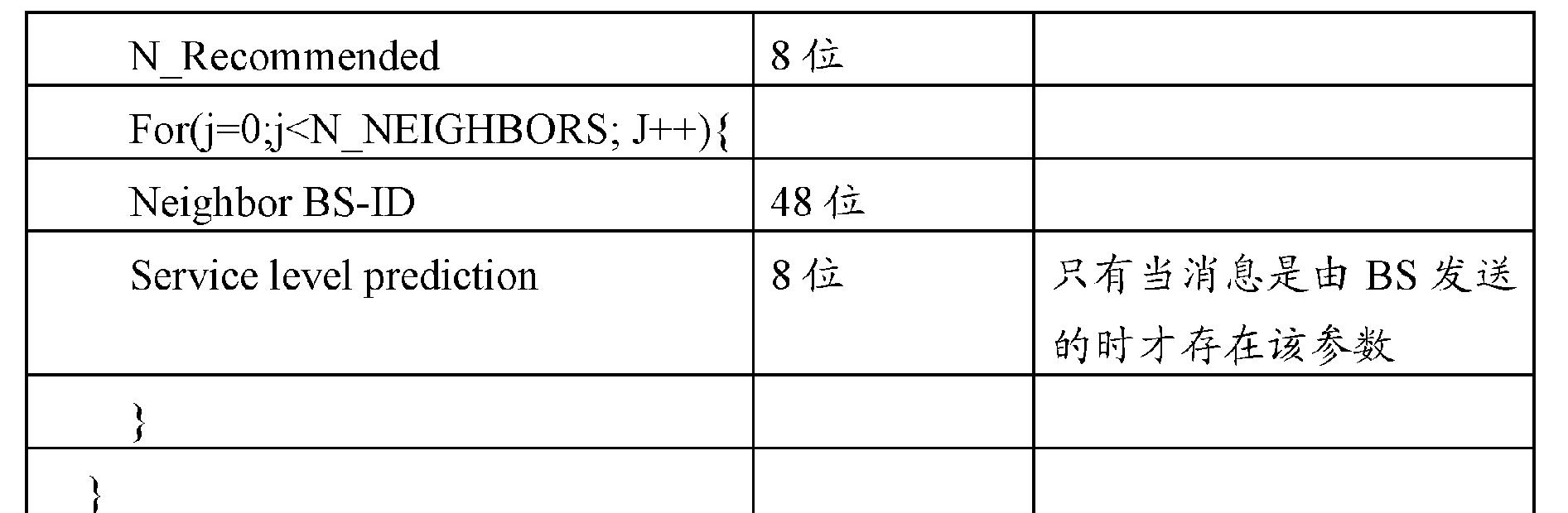 Figure CN102158914BD00201