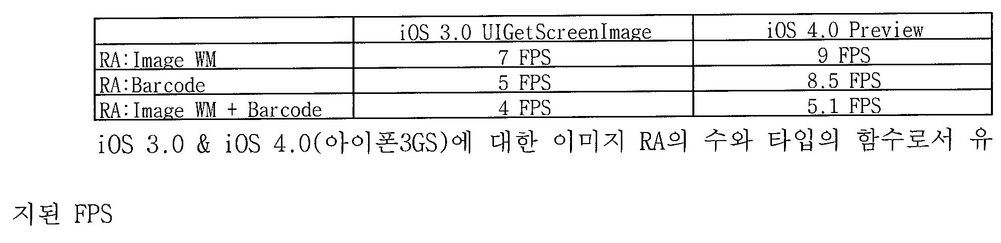 Figure 112013049341469-pct00003