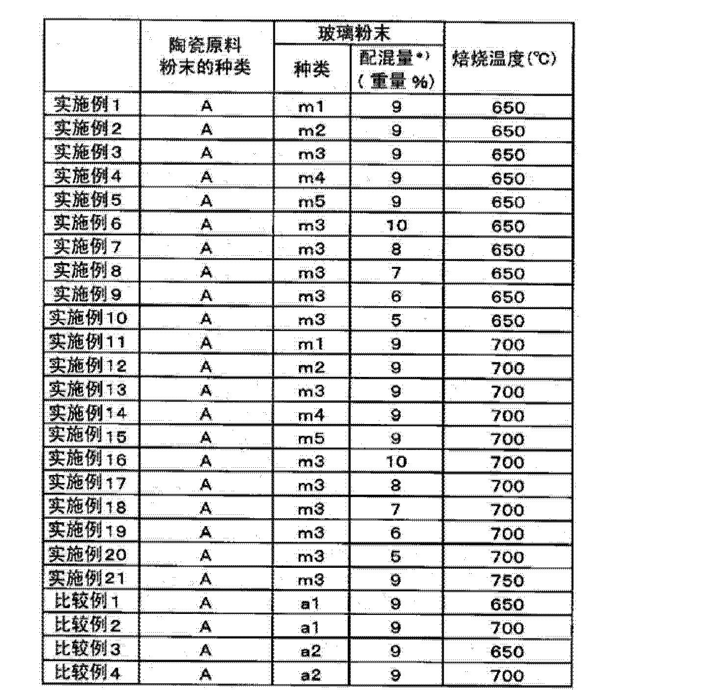 Figure CN102656127AD00102