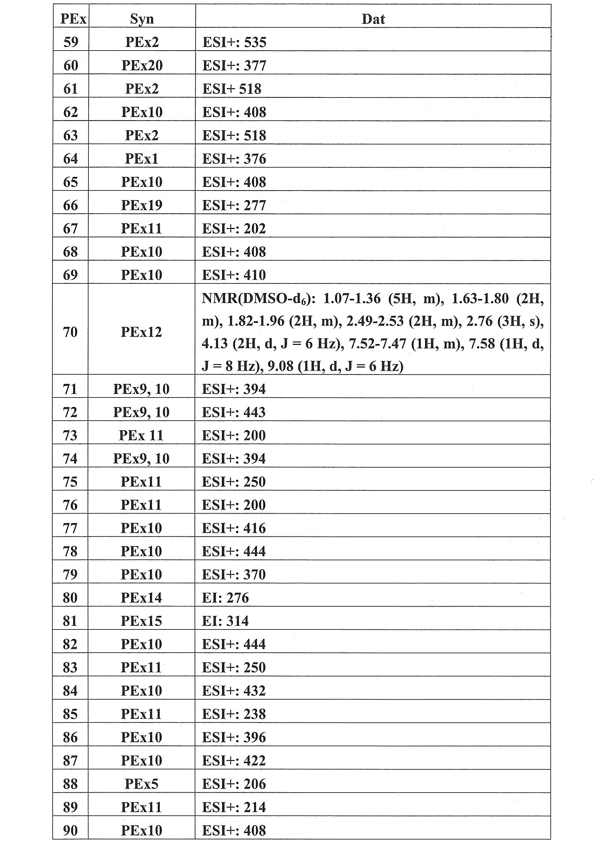 Figure JPOXMLDOC01-appb-T000047