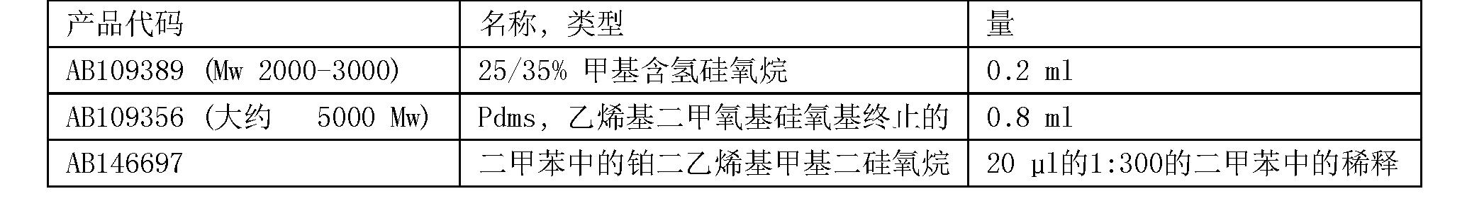 Figure CN104755586BD00262