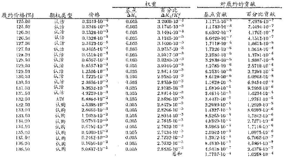 Figure CN105339973AD00431
